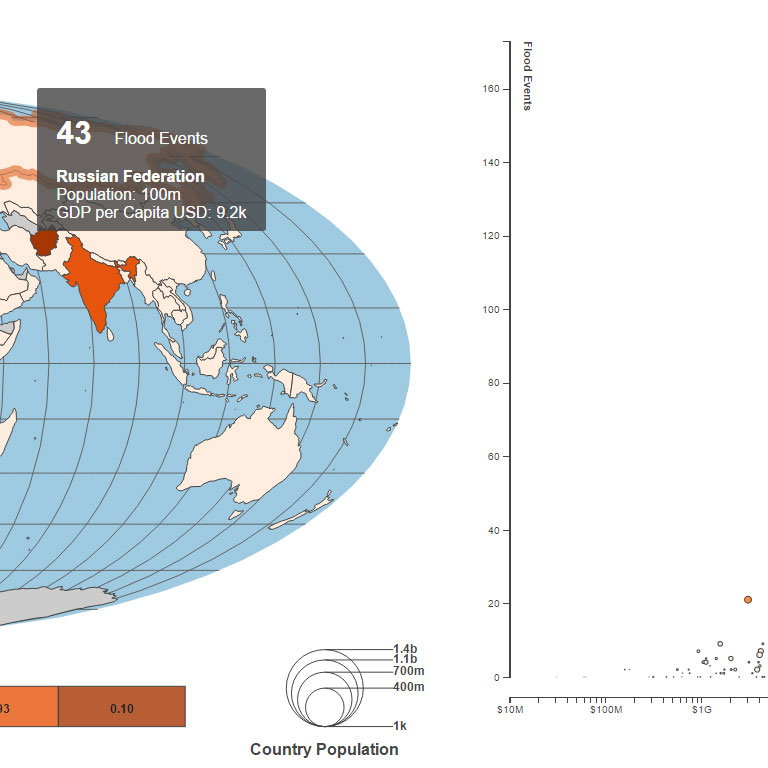 An interactive map illustrating the impact of natural disasters by country